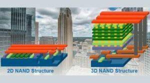 3D-NAND-cartoon-x-366