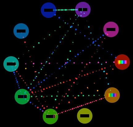 Schéma de fonctionnement du Bittorrent en P2P.