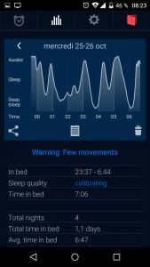 Graphique de nuit de sommeil de Sleep Cycle Alarm Clock