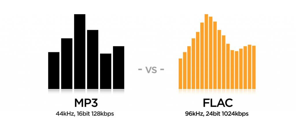 Le FLAC est meilleur que le MP3