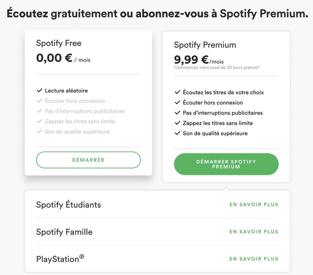 Prix et tarifs pour Spotify Premium