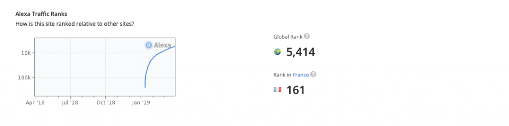 classement extreme down ddl streaming france