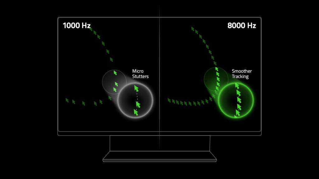 Comparaison de fréquence sur une souris Gamer